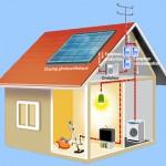 Panneaux solaires et production panneaux photovoltaiques